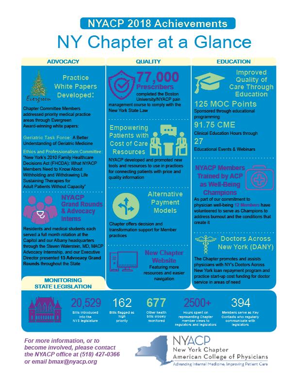 New York ACP - www nyacp org